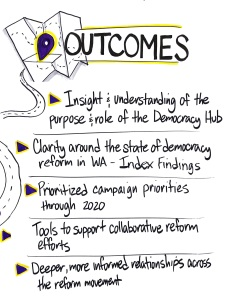 Outcomes from RTD 2/2018